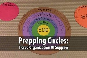 Prepping Circles: Tiered Organization of Supplies