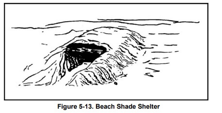 Beach Shade Shelter