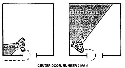 Center Door Number 2 Man