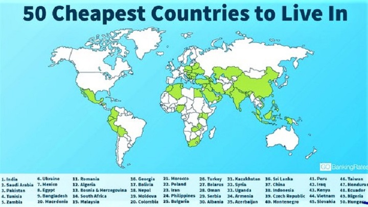 Cheapest Countries to Live In
