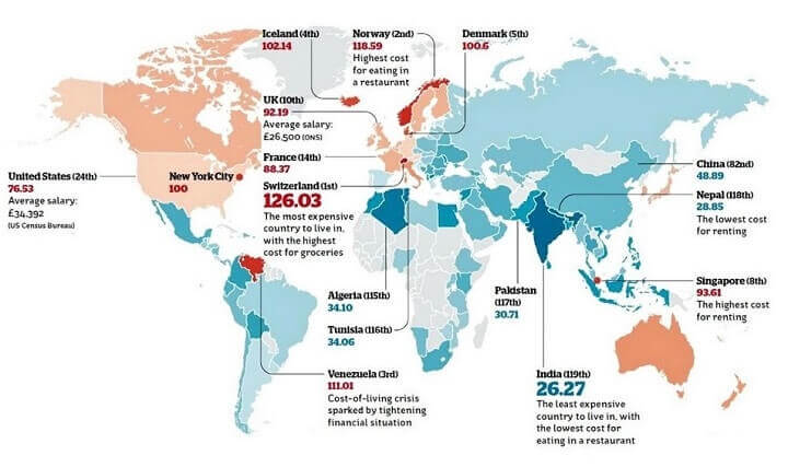 Cost of Living Index by Country