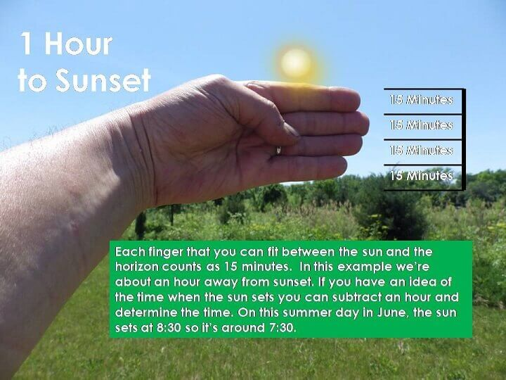 Method for Telling Time with Hands and Sun