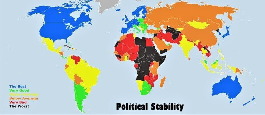 Political Stability of Countries