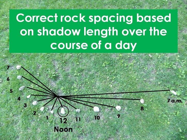 Rock Spacing and Shadow Length Times