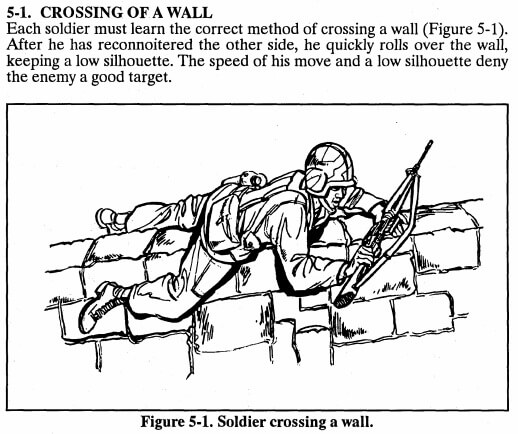 Technique for Crossing a Wall